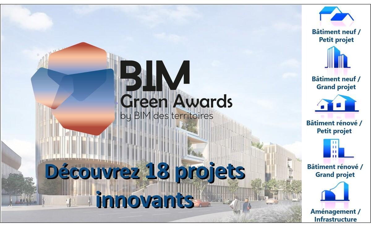 Les gagnants du BIM Green Award 2020